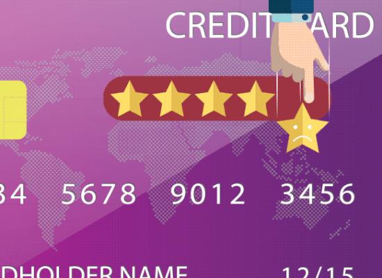 Limit karty kredytowej a BIK